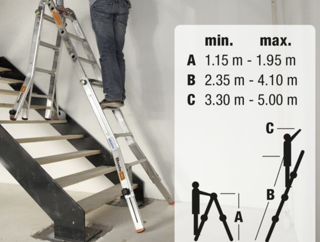 Don't take a risk with a dodgy ladder - hire a safe one