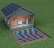 A visual of how a ground source heat pump system might look
